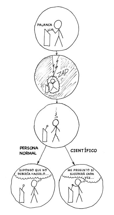 Científico vs. no científico. Fuente: xkcd.com (Randall Munroe)